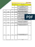 Plan de Racionamiento Eléctrico de Enelco (Costa Oriental del Lago)