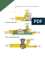 Sankey Diagrams for automotive engines