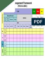 Mgt Framework PDCA & BSC