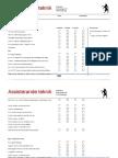 Elevblad Teknikstöd - Assisterande teknik