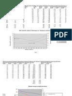 Calorific Value vs Moisture Content v20 (2)