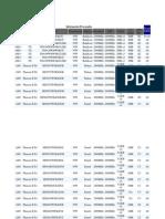 Lista de Procesadores Compatibles Asrock