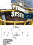 Tony Franklin Seminar Run Game