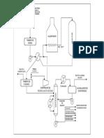 Hidrodesulfuracion Model