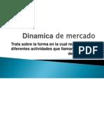 Dinamica de Mercado