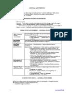Neuro Pharmacology Notes