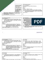 Neuro Pharmacology Flash Cards