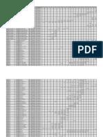 Tabela FIPE SP 2015