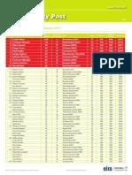 Lo studio del Cies sulla valutazione dei calciatori