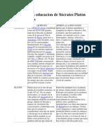 Aportes a la educacion de Sócrates Platón y.pdf