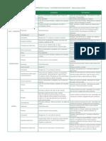 acabados_condominiolaestancia (1).pdf