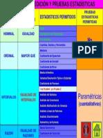 SESION N° 11 - ESCALAS DE MEDICIÓN Y PRUEBAS ESTADÍSTICAS.ppt
