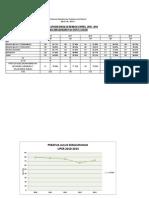 Analisis Upsr 2010-2014