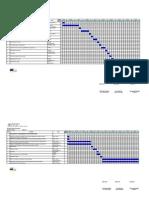 Iso 9001 Activity Plan '05