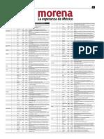 Morena Domicilios Asambleas DipFed