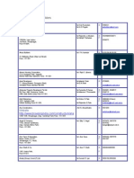 Database of Pune Builders