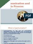 Communication process-.ppt