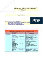 Guide de Grammaire Française 1
