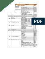 Tabel ITBX Dan Ketentuan Kegiatan Penggunaan Lahan