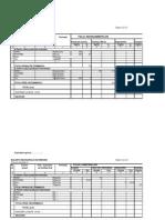 Tabel 2.3.Manag.productiei Ciprian