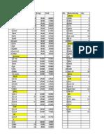 Hasil Offname Gfo 30-01