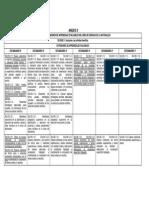 ESTNDARES DE APRENDIZAJE EVALUABLES.pdf