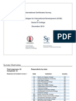 International Certificates Survey Report 2015