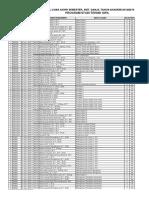 Jadwal UAS GANJIL 2014 - 2015.xls