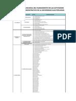 3. Estructura Funcional _planeamiento de Las Actividades Academico y Administrativo