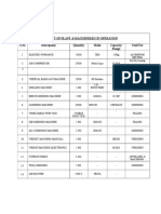 List of Plant & Machinery
