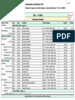 Deputados Estaduais Eleitos 2014