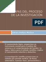 Etapas Del Proceso de La Investigación