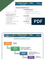 PROCESO DE MATRÍCULA 2015 - EBP ULTIMO.docx