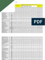 Inventario Salud Domiciliariadztg