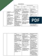 Tabel Sisteme de Drept Partea 1