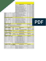 10-14 Dewalt Ferreterias Imprimible (1)