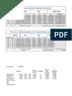 Diseño de Mezclas y Proporcionamiento de Concreto