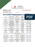 Lista de Precios Sika 2014