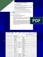 Preparacion Superficial y Recubrimientos 2010 - b