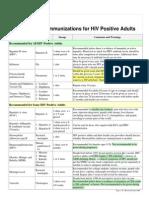 Recommended Immunizations FS En