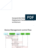SynapseIndia Mobile Apps Deployment Framework Internal Architecture