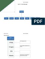 3 b p3 u13t2 sitemap folders template alex pippard