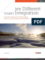 APIs Not Integration eBook 05 2014