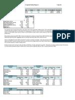 GIH Capital Daily Report 07-01-2015.pdf