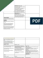 Sample Literacy Long Term Plan
