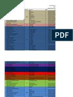 Rekapan Data Petinggi Fakultas