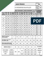 Dados Tec Compl Instalacao 100714