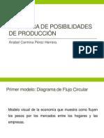 Economía_sesión_2.pptx