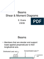Shear & Moment Diagrams