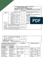 DOSIFICACION POR UNIDAD INFORMATICA  APLICADA II.doc
